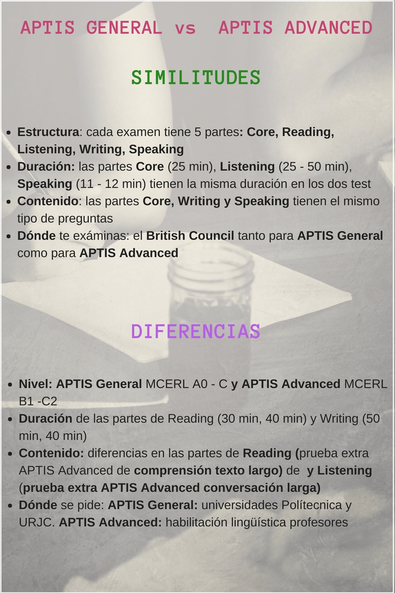 APTIS General vs APTIS Advanced Fyne Formación habilitación linguistica profesores universidad politécnica SAI universidad rey juan carlos