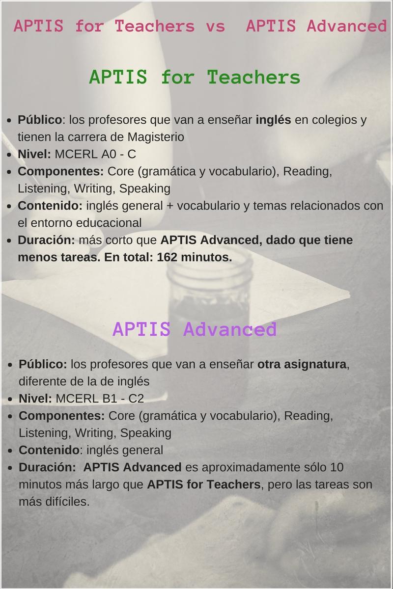 APTIS for Teachers vs APTIS Advanced Fyne Formación habilitación lingüística profesores