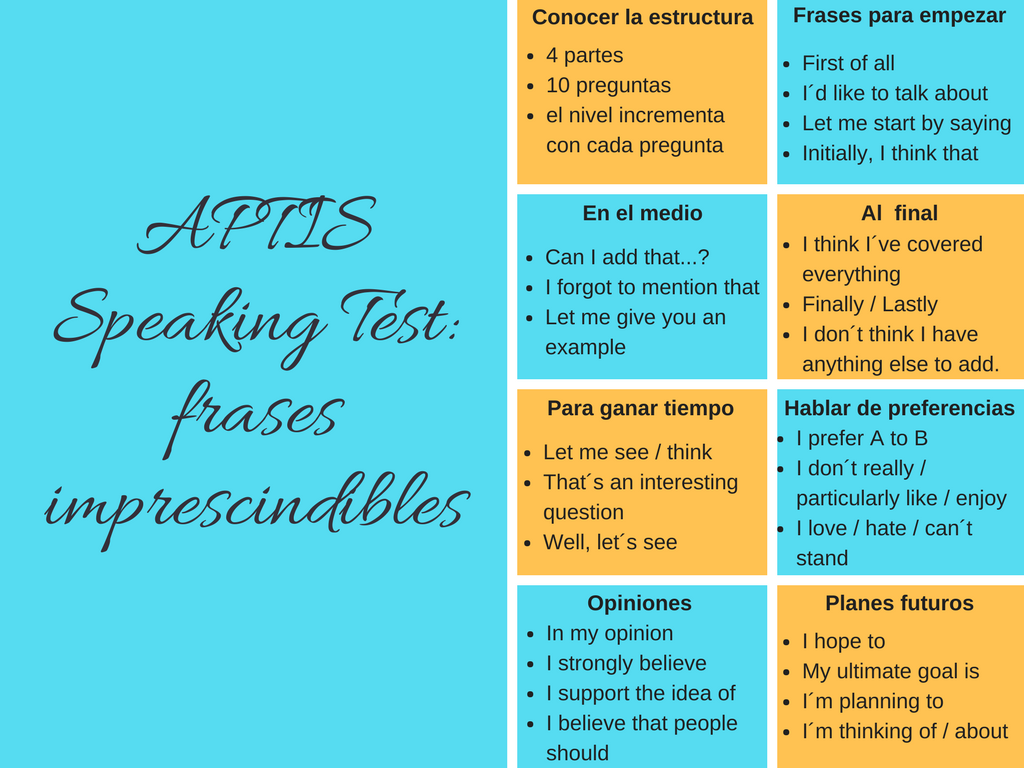 Aptis Speaking Test Frases Imprescidibles Para Aprobar