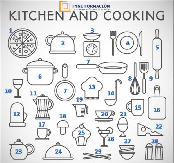 Vocabulario de cocina en ingl s fyne formaci n for Utensilios de cocina nombres e imagenes
