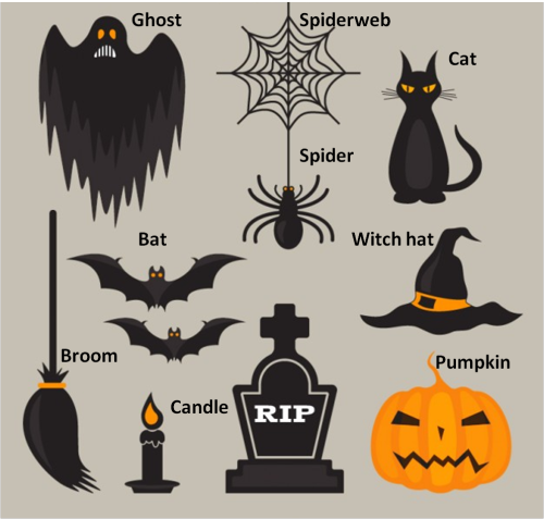 Vocabulario Halloween en inglés